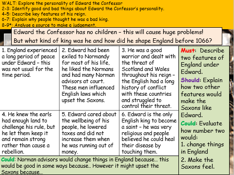 Edward the Confessor (Edexcel 9-1: Anglo-Saxon and Norman England)