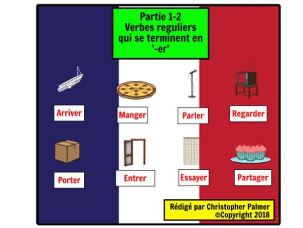 French: Stage 1-2: Regular '-er' verbs in the present tense