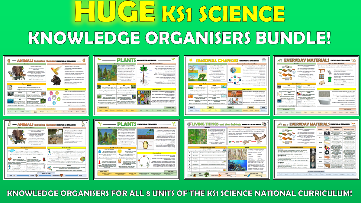 KS1 Science Knowledge Organisers Bundle!