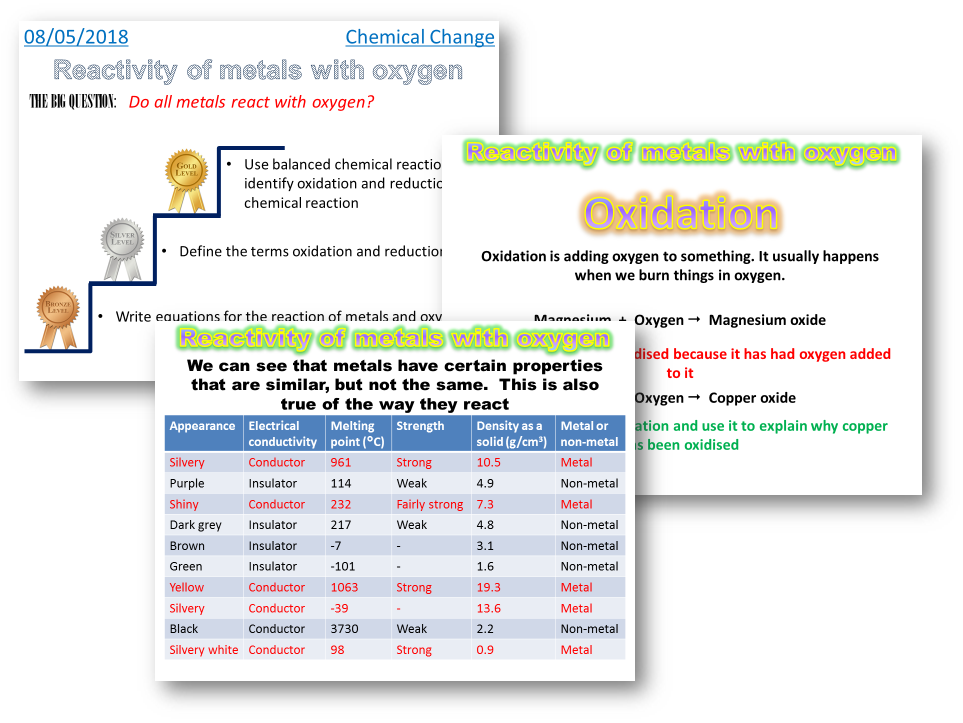 AQA Chemistry / Trilogy - Metals and Oxygen