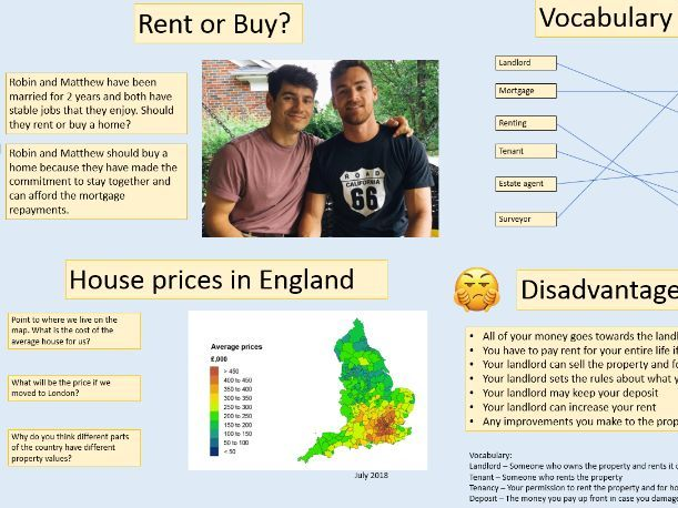 ASDAN Buying and Renting a Home