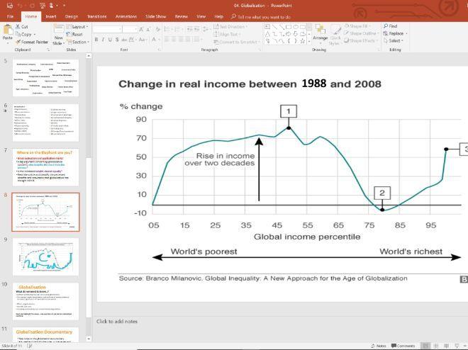 04. Globalisation (Slides, Activities and Notes) - Edexcel A-Level Economics - Theme 4