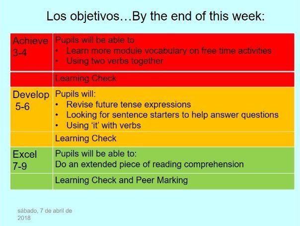 AQA GCSE Spanish 2016 Hablando del tiempo libre y de los planes