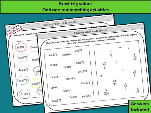 Exact trig values - odd one out matching activities