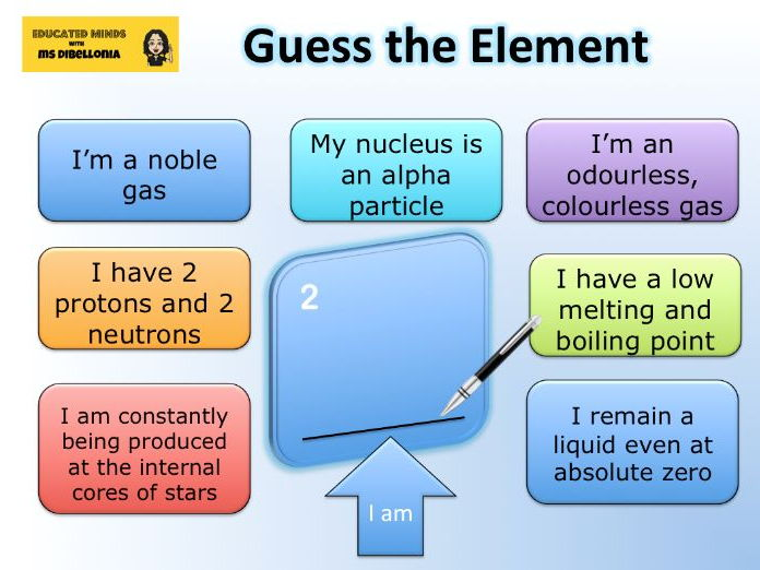 Chemistry Revision Task: Guess the Element