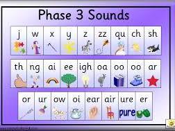 Set 7 Phonics Phase 3 Set Of Worksheets By Mckenziek