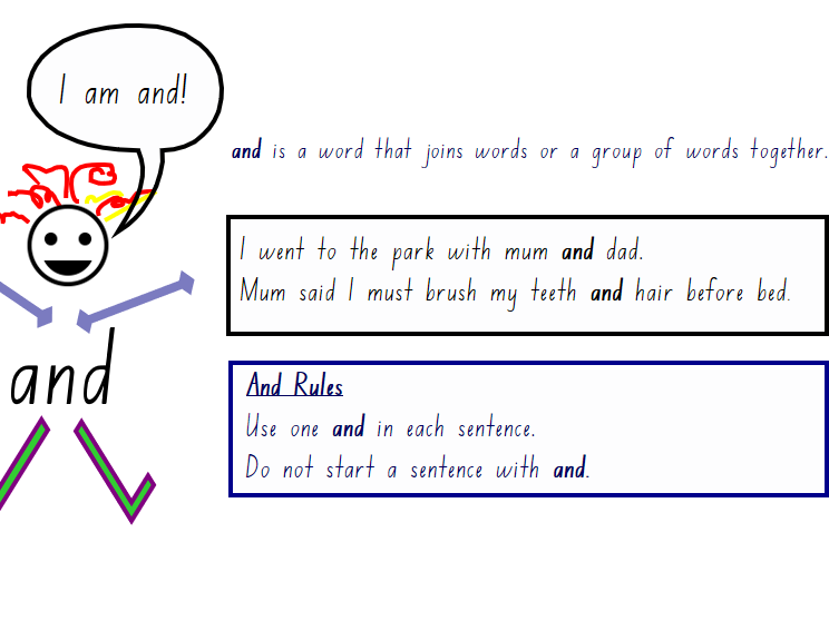 Conjunctions and Punctuation Writing Lessons for Kindergarten/Year 1