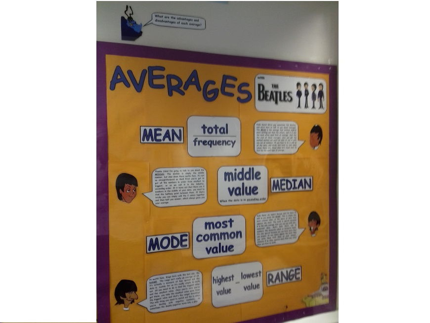 Averages Definitions Maths Display - Full Resource - Data/Classroom/Averages/Mean/Median/Mode/Range