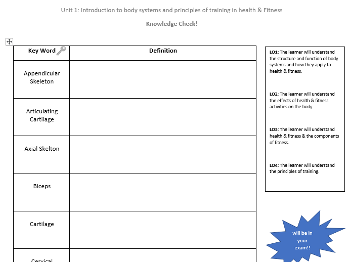 NCFE LEVEL 1/2 HEALTH & FITNESS UNIT 1 KEY WORD KNOWLEDGE ORGANISER