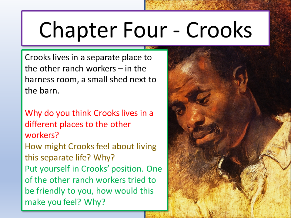 Of Mice and Men Crooks Chapter 4