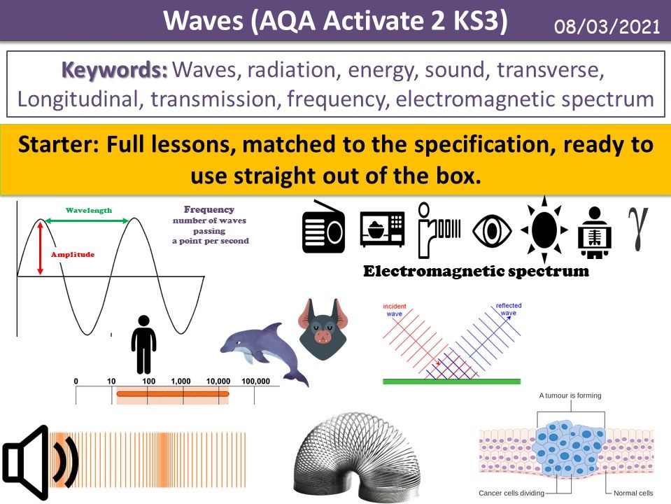 Waves (AQA Activate 2 KS3)