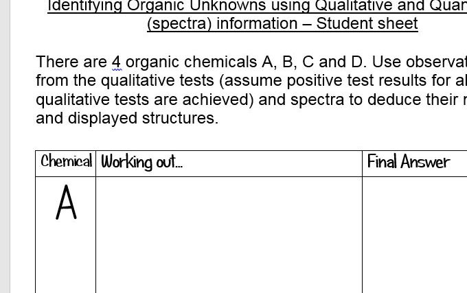 Identifying Organic Unknowns (Activity) - A-Level Chemistry Topic 19 (Edexcel but applicable to more