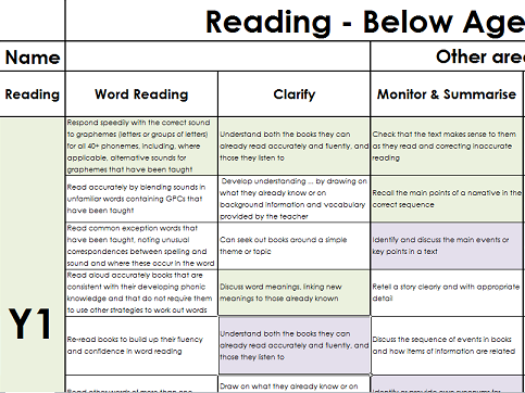 Reading Below Age Related Expectation Assessment Tracking Sheet