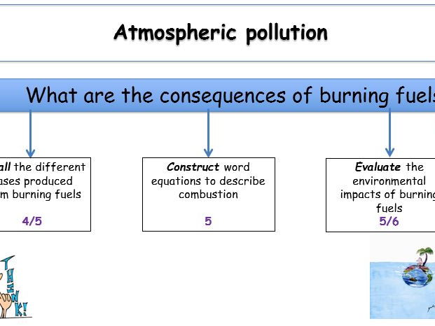 KS4 Chemistry of the atmosphere - atmospheric pollution (teacher ppt, student w/s, info posters)