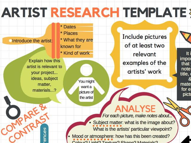 artist research template  poster by amimamim