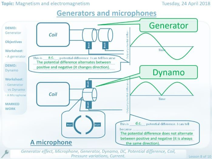 NEW AQA Generators and microphones GCSE Lesson