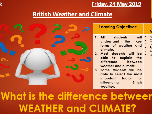 British Weather and Climate