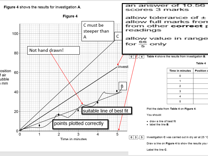 Mock exam feedback lesson AQA 8464 Physics 1 H 2019 Exam paper with integrated mark scheme