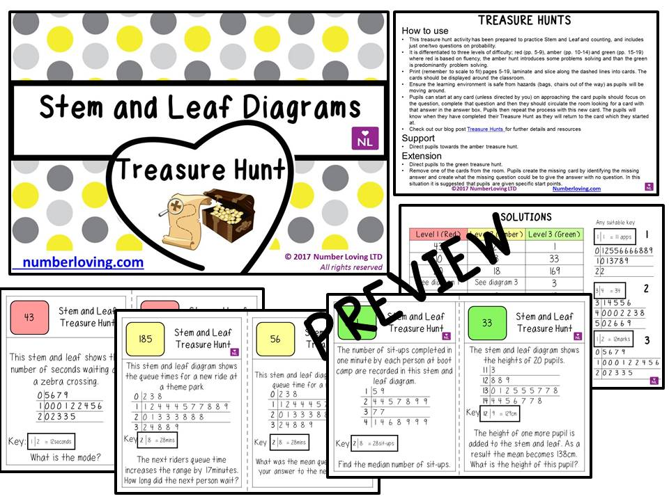 Stem and Leaf (Treasure Hunt)