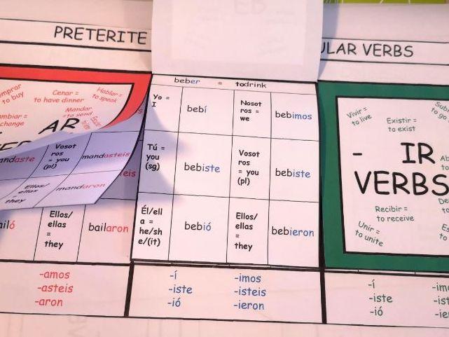 Flap book - Spanish Preterite tense - Regular verbs endings - hands on activity