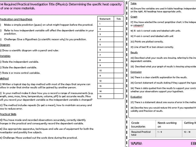 AQA Physics Trilogy P1 and P2 Required Practical Formative Assessment Sheets + Basic Support Sheet