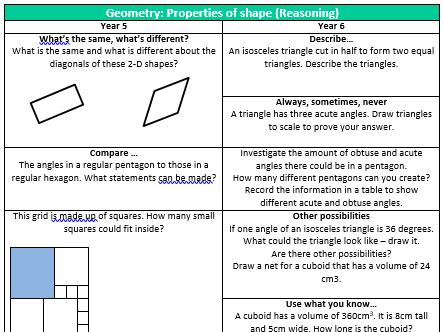 KS2 Problem solving and reasoning bundle
