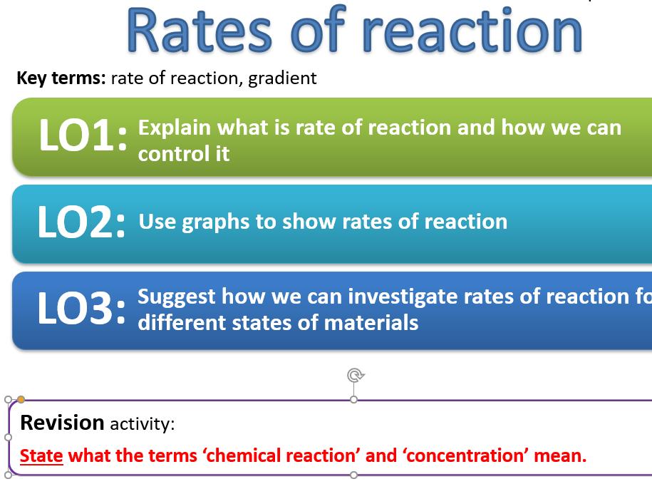 EDEXCEL CC14 Rates of reaction