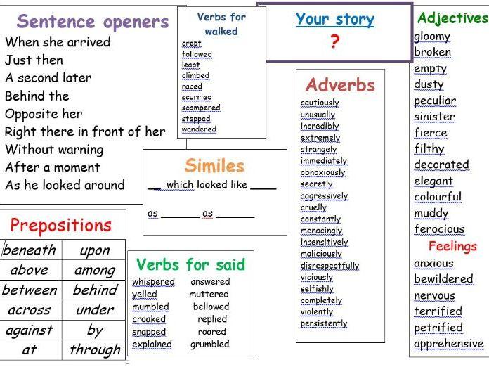 Narrative writing word mats writing frames sentence starters (8 files)