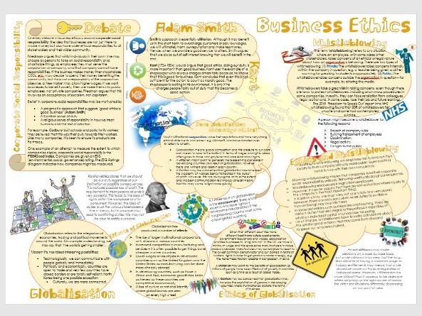 OCR: Religion and Ethics: Business Ethics Learning Mat