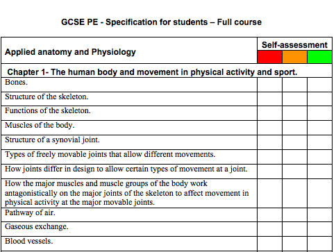 AQA GCSE PE Progress and Tracking Booklet