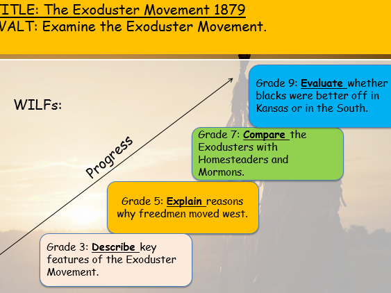 American West (Edexcel History 9-1) Exoduster Movement