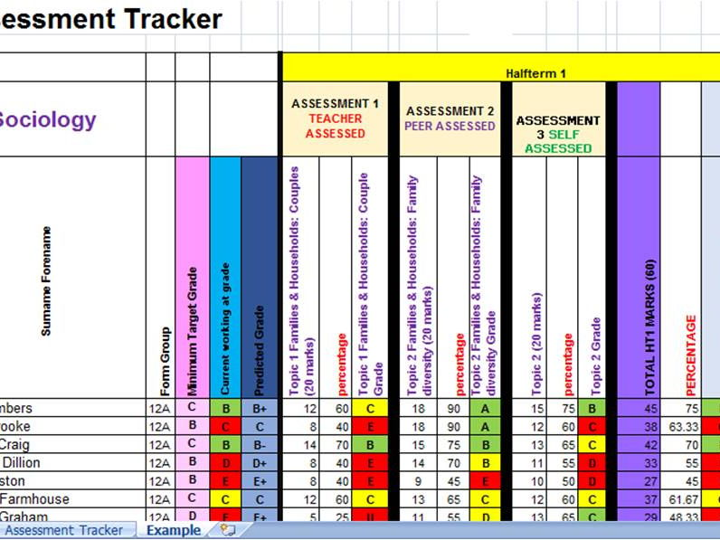 Assessment Tracker Template (EXCEL) KS4 / KS5