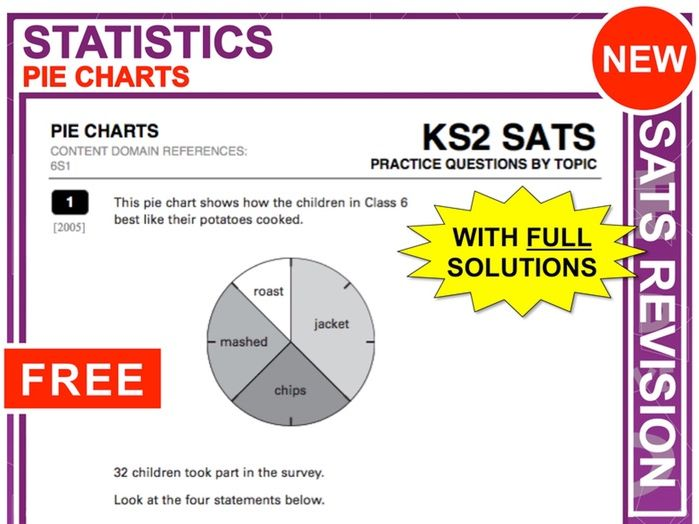 Ks2 Maths Pie Charts By Maths4everyone Teaching Resources Tes