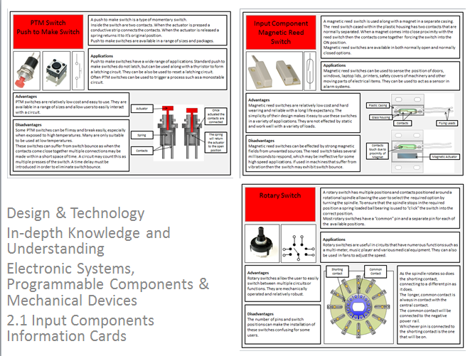 Design Technology Electronics Input Components Information cards