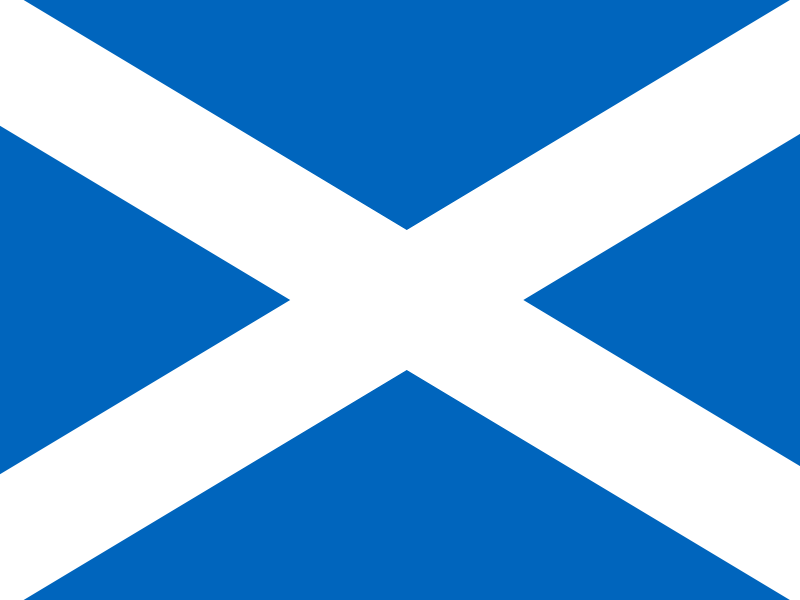 SCOTLAND - BUNDLE!