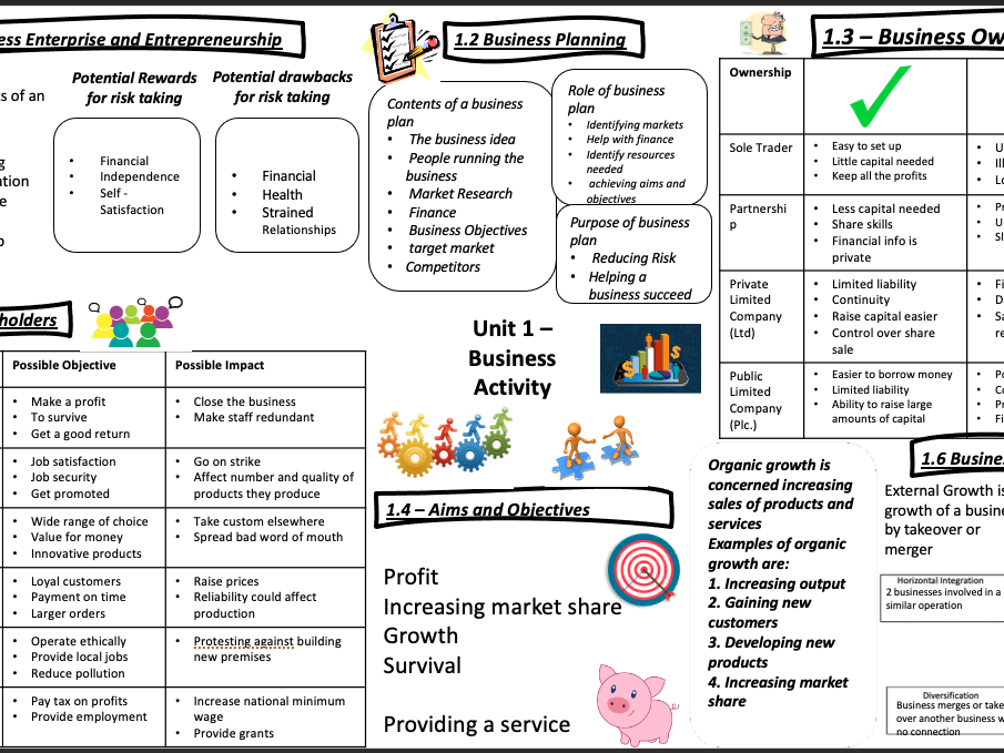 GCSE Business Knowledge Organisers