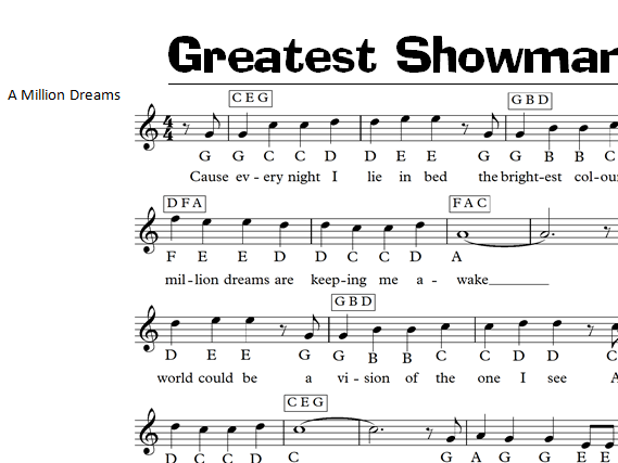 The Greatest Showman Musicals Mash Up KS3 Keyboard Sheet Music (This is Me, Million Dreams etc)