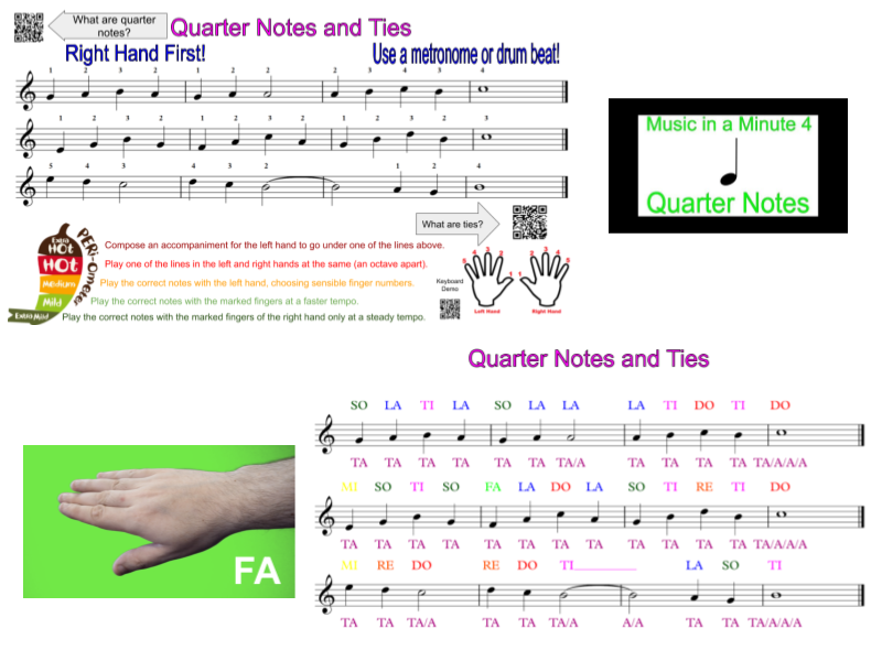 KS3 Music Complete Keyboard SoL - Part 1 - Notation