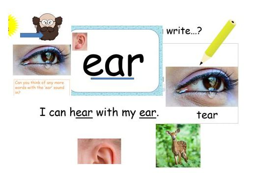 'ear' Phase 3 Phonics lesson with teaching presentation and activity early years year 1