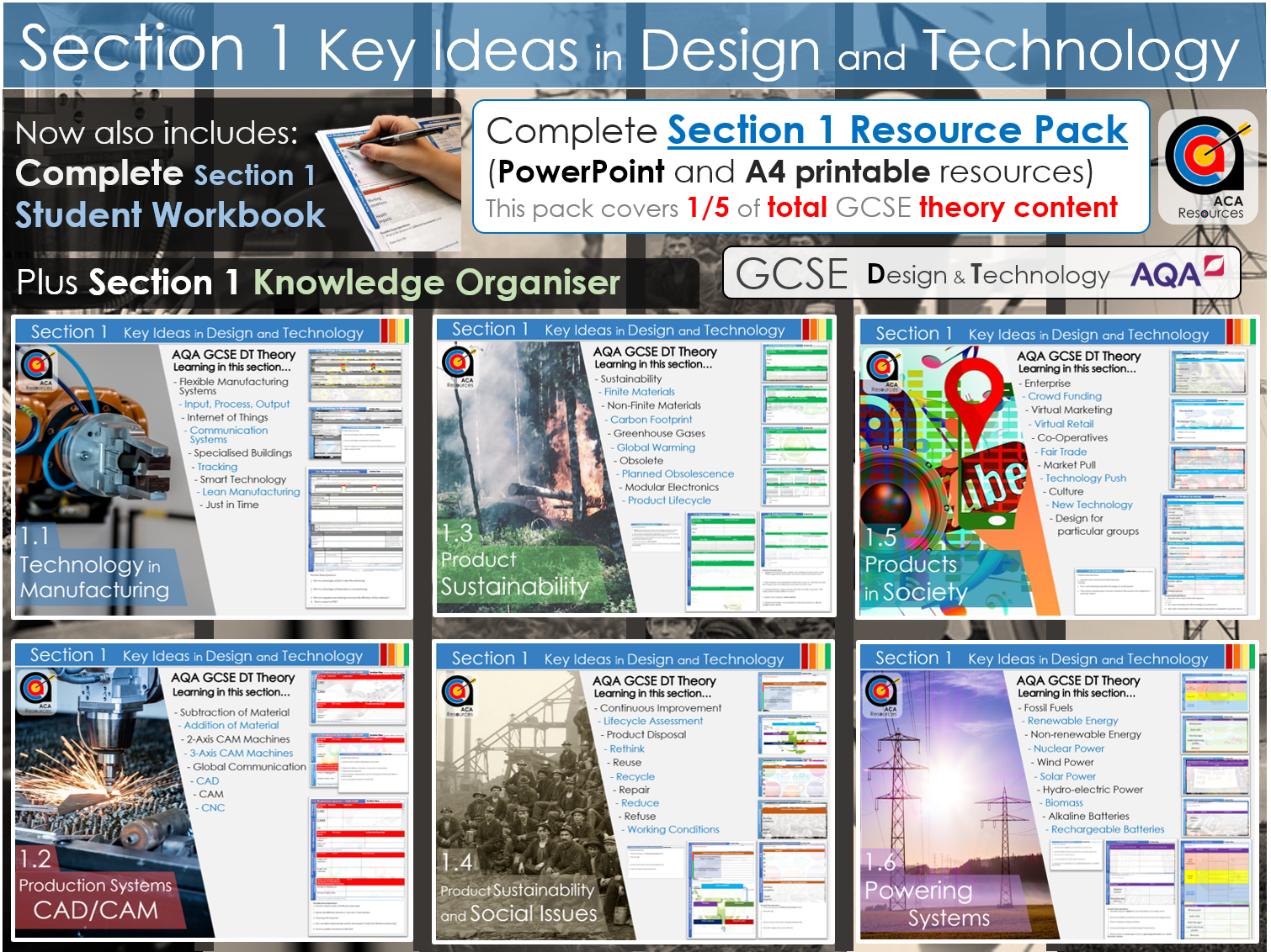 AQA GCSE DT -1- Key Ideas in Design and Technology