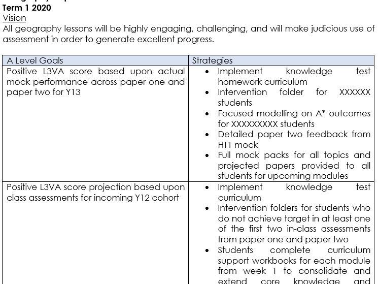 Ofsted Deep Dive Department Strategic Plan