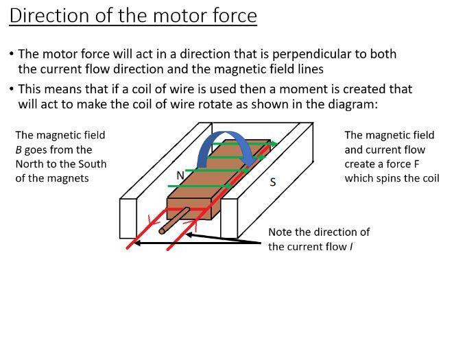 iGCSE Physics - Electric Motors (PowerPoint)