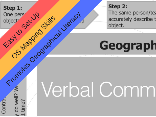 OS Mapping Verbal Communication Activity