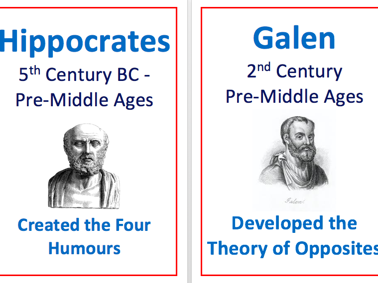 EdExcel Medicine Through Time Key Characters Display Cards