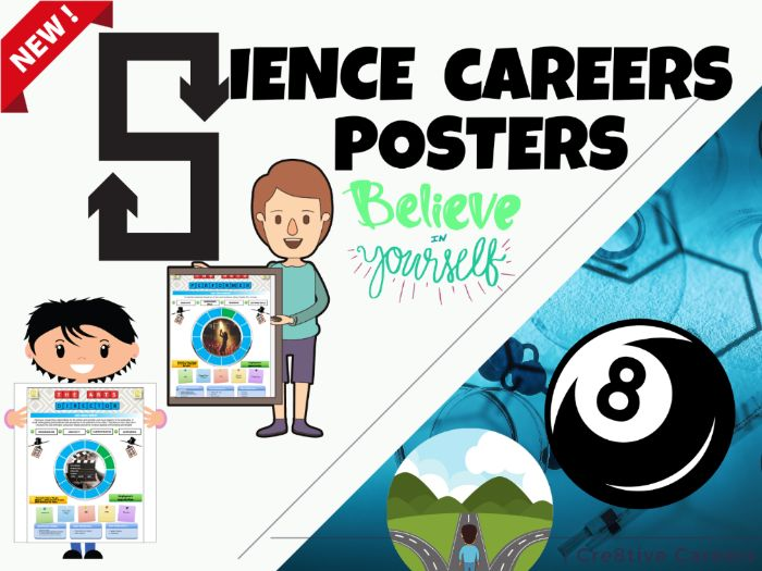 Chemistry Science and Careers Posters