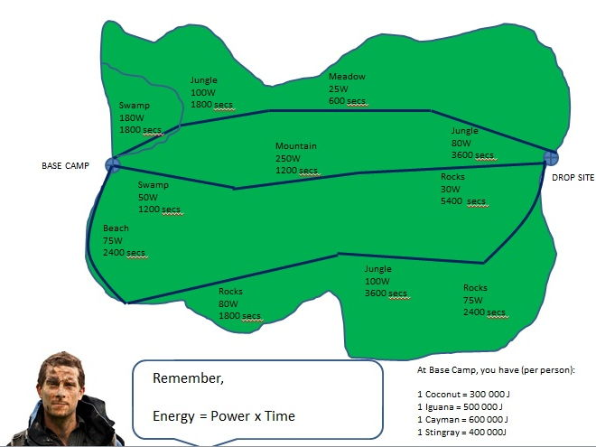 Energy and Power Calculations with Bear Grylls' The Island