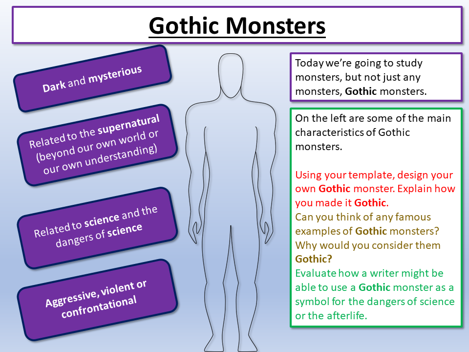 Gothic Monsters