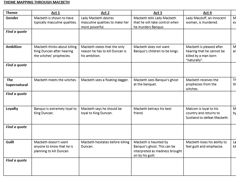 Iambic Pentameter Macbeth by lmoran92 Teaching Resources Tes – Iambic Pentameter Worksheet