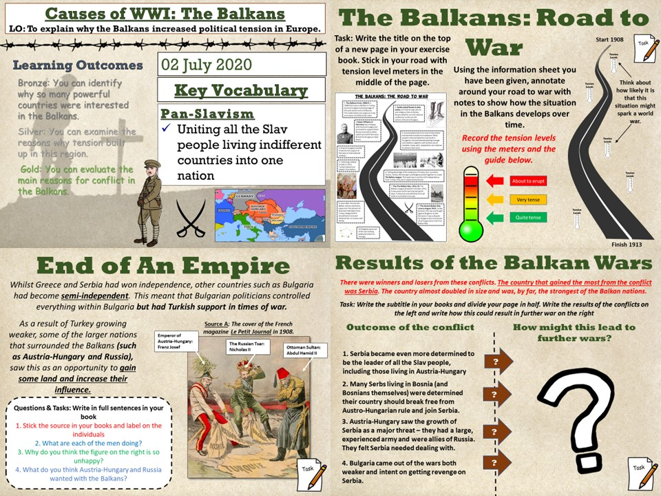 Conflict & Tension 1894 - 1918: The Balkans