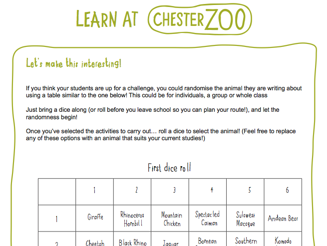 Learn at Chester Zoo - Creative Writing Activities Collection
